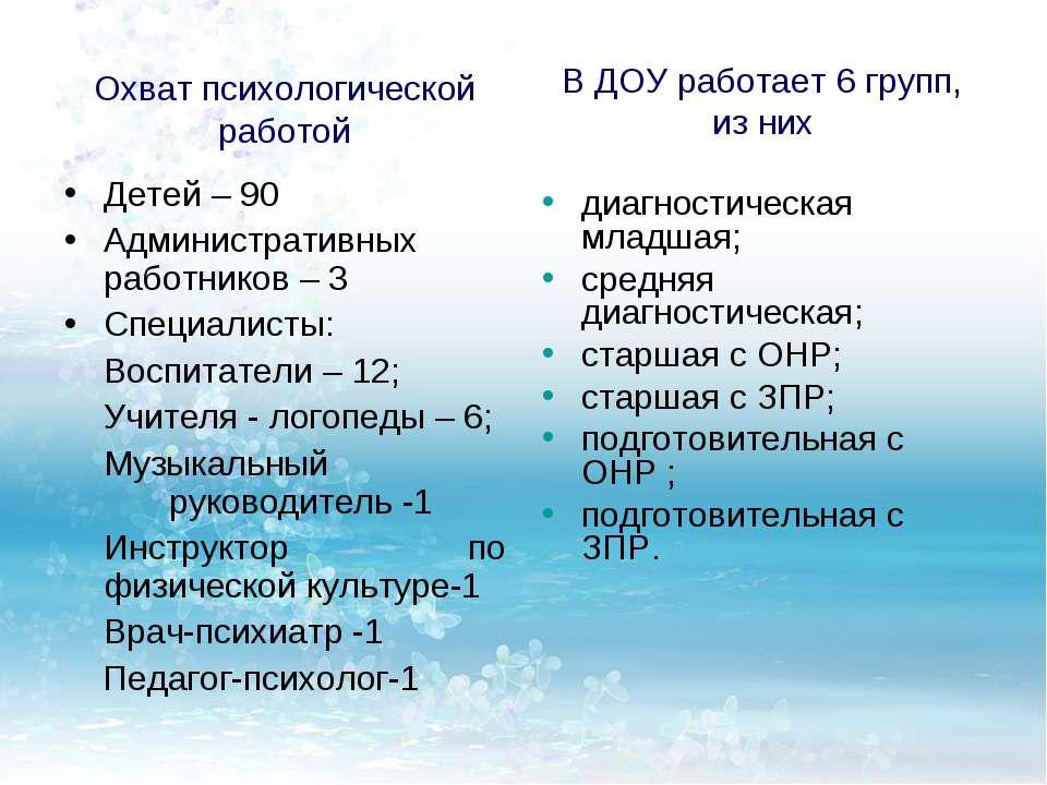 В ДОУ работает 6 групп, из них Детей – 90 Административных работников – 3 Спе...
