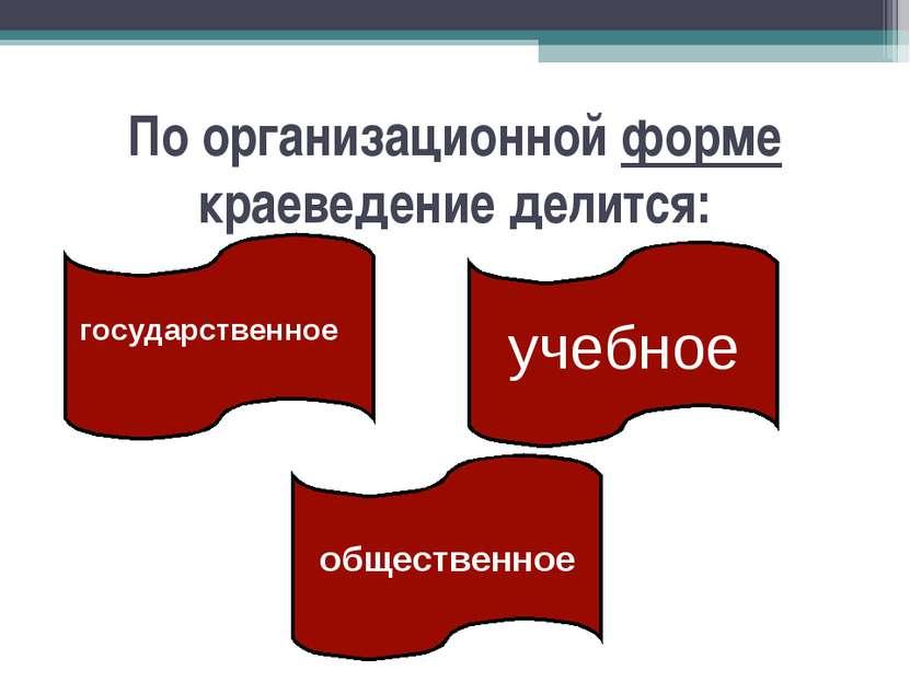 По организационной форме краеведение делится: государственное