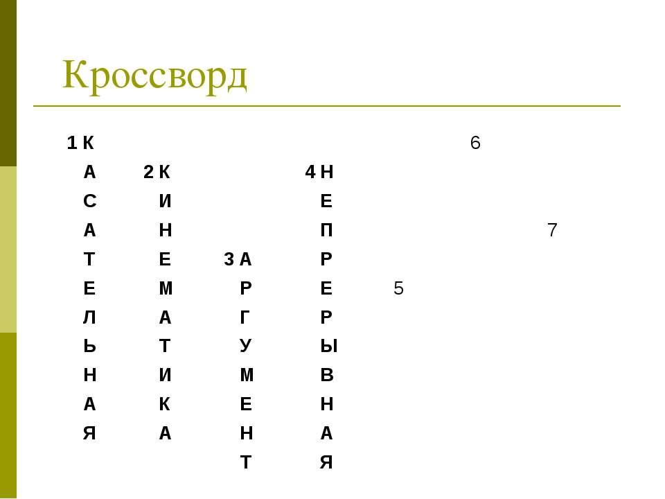 Кроссворд 1 К 6 А 2 К 4 Н С И Е А Н П 7 Т Е 3 А Р Е М Р Е 5 Л А Г Р Ь Т У Ы Н...