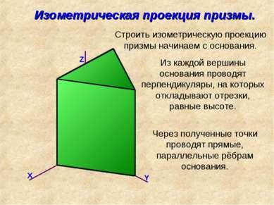 Изометрическая проекция призмы. Строить изометрическую проекцию призмы начина...