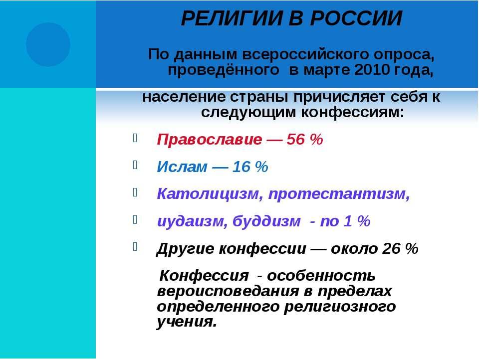 РЕЛИГИИ В РОССИИ По данным всероссийского опроса, проведённого в марте 2010 г...