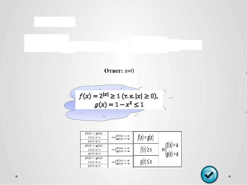 Используемая литература Е.П.Нелин Алгебра в таблицах 7-11, «Определения, свой...