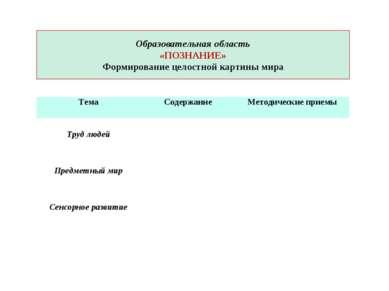 Образовательная область «ПОЗНАНИЕ» Формирование целостной картины мира Тема С...