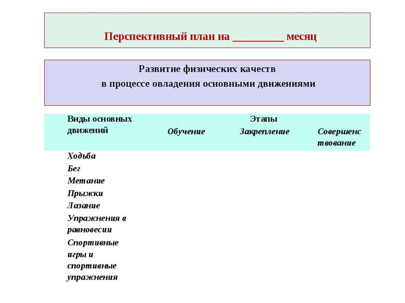 Перспективный план на _________ месяц Развитие физических качеств в процессе ...