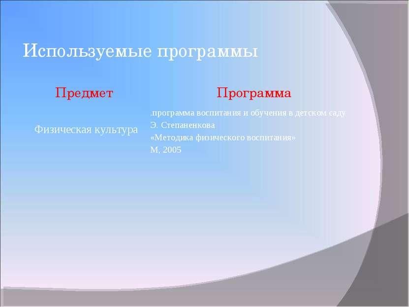 Используемые программы Предмет Программа Физическая культура .программа воспи...