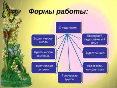 Формы работы: Передовой педагогический опыт Видеотренинги Педсоветы, консульт...
