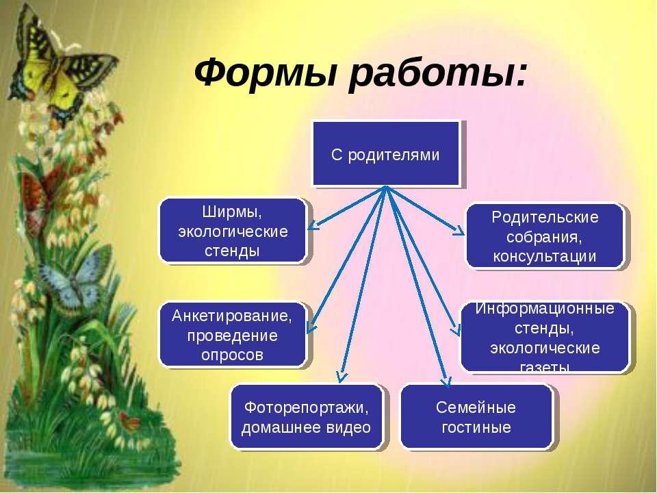 Формы работы: С родителями Родительские собрания, консультации Информационные...
