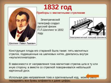 Время «говорящего» телеграфа Начало эпохи телефонов 1876 год 1877 год 1878 го...