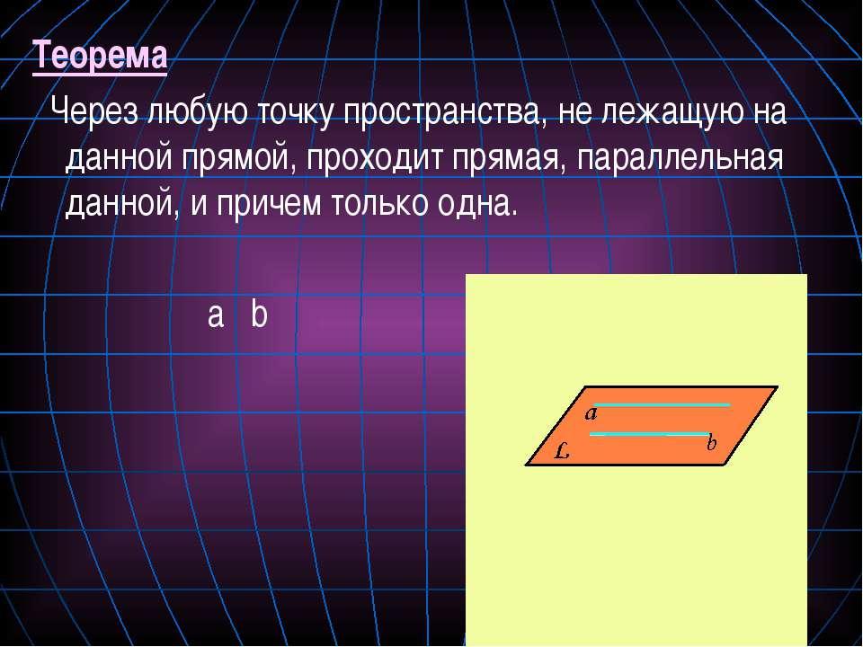 Теорема Через любую точку пространства, не лежащую на данной прямой, проходит...