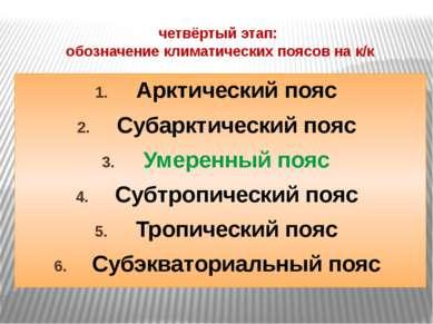 четвёртый этап: обозначение климатических поясов на к/к Арктический пояс Суба...
