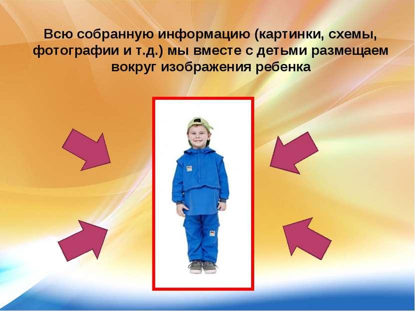 Всю собранную информацию (картинки, схемы, фотографии и т.д.) мы вместе с дет...