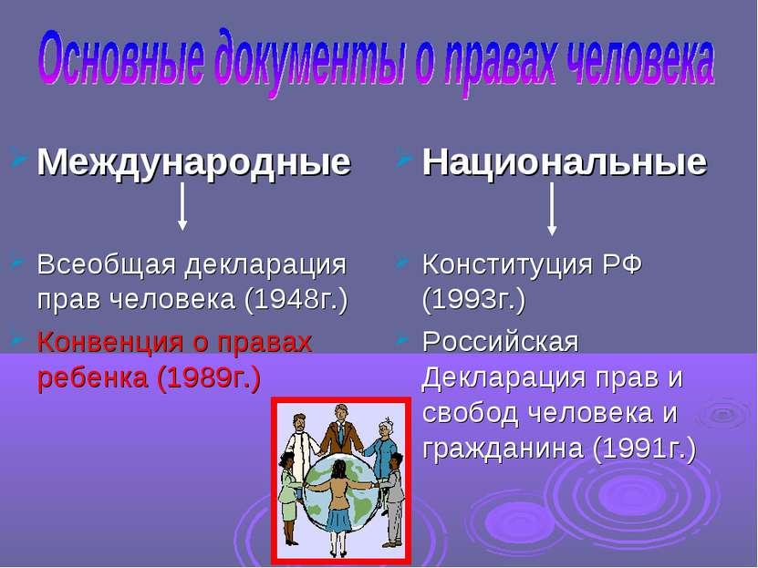 Международные Всеобщая декларация прав человека (1948г.) Конвенция о правах р...