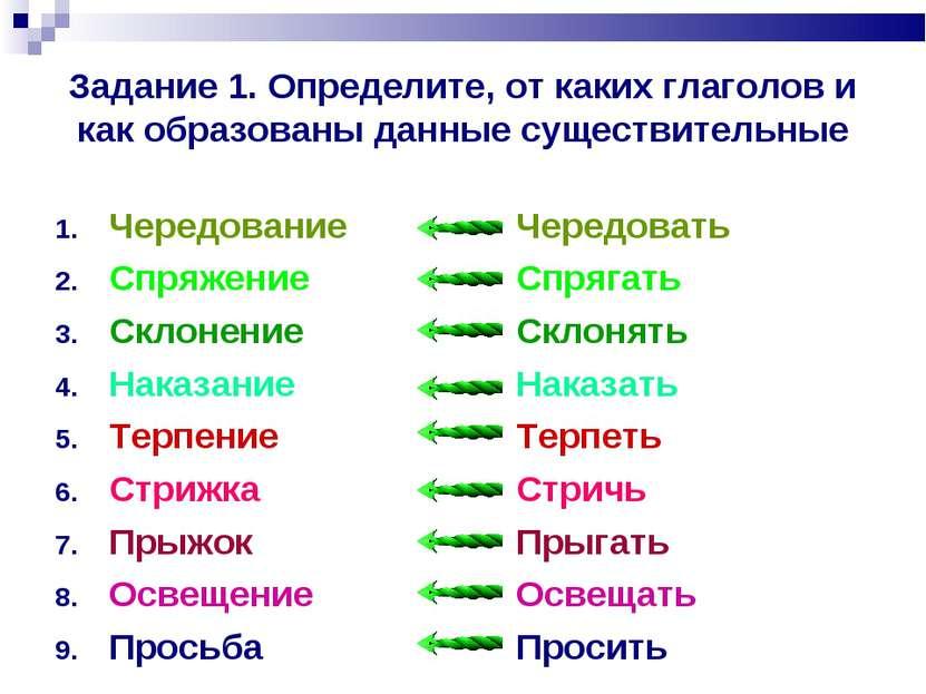 Задание 1. Определите, от каких глаголов и как образованы данные существитель...