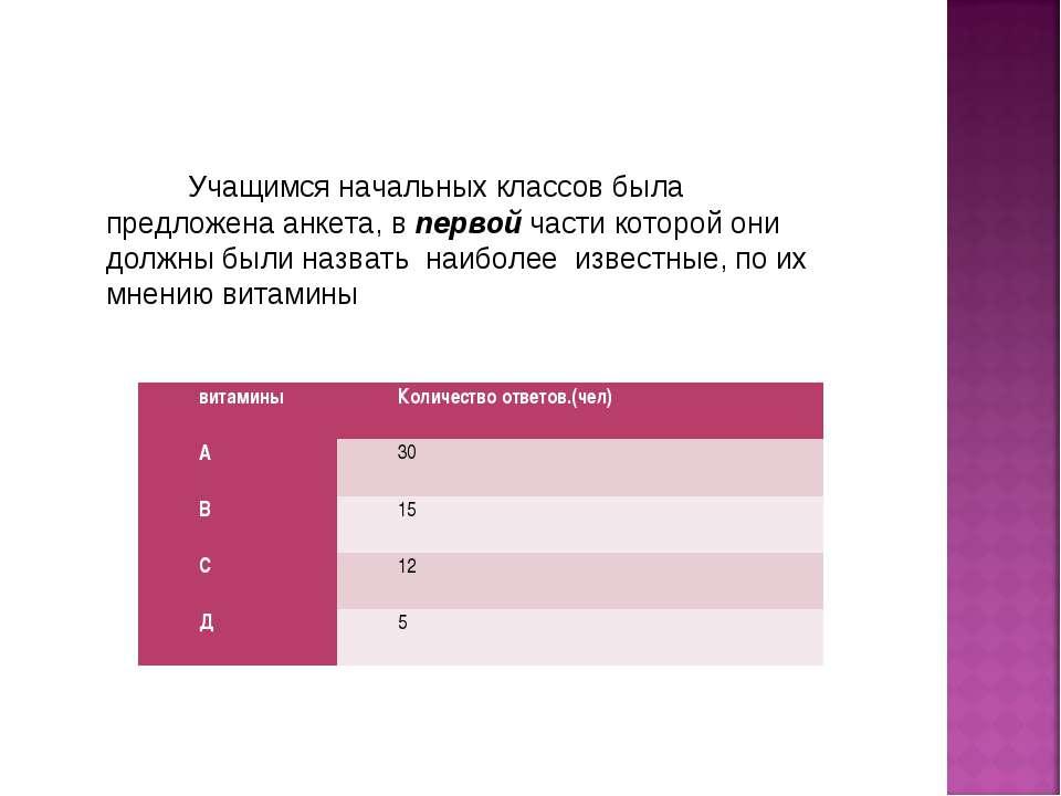 Учащимся начальных классов была предложена анкета, в первой части которой они...