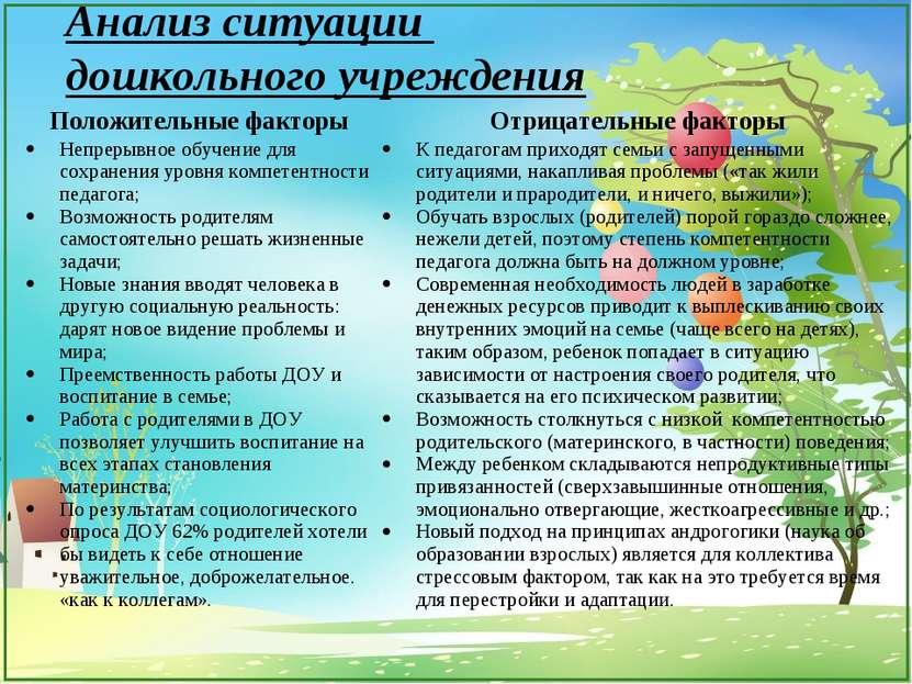 Анализ ситуации дошкольного учреждения Положительные факторы Отрицательные фа...