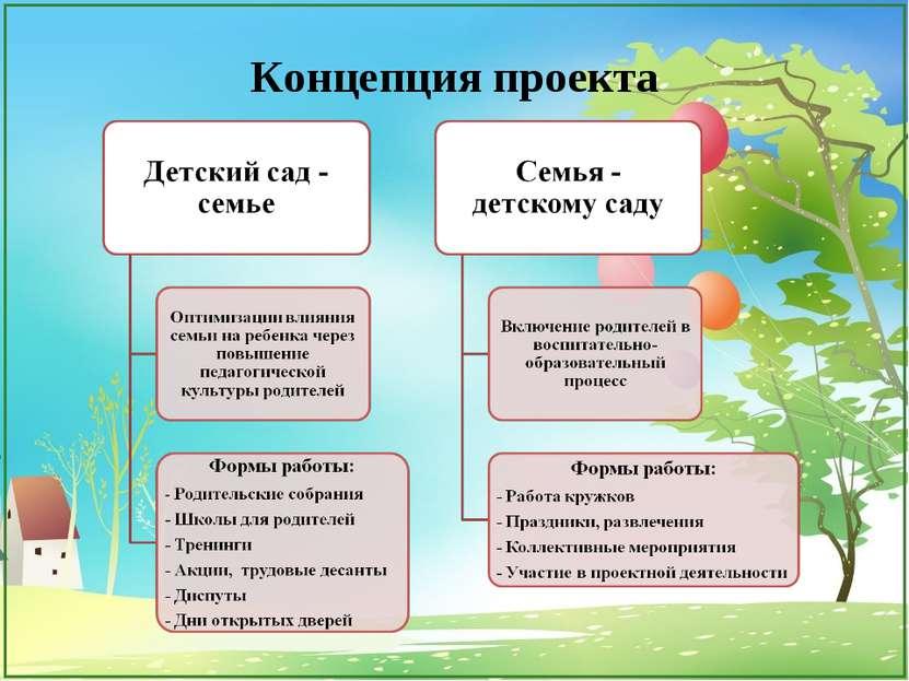 Концепция проекта