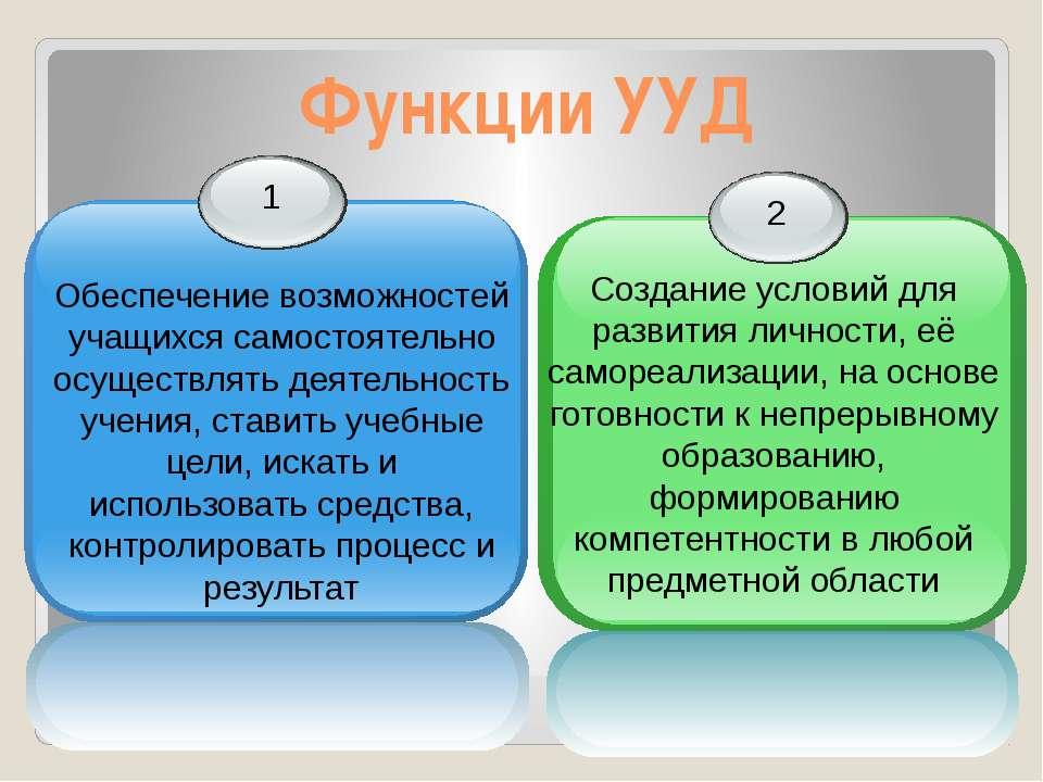 www.themegallery.com Company Logo Функции УУД 1 Обеспечение возможностей учащ...