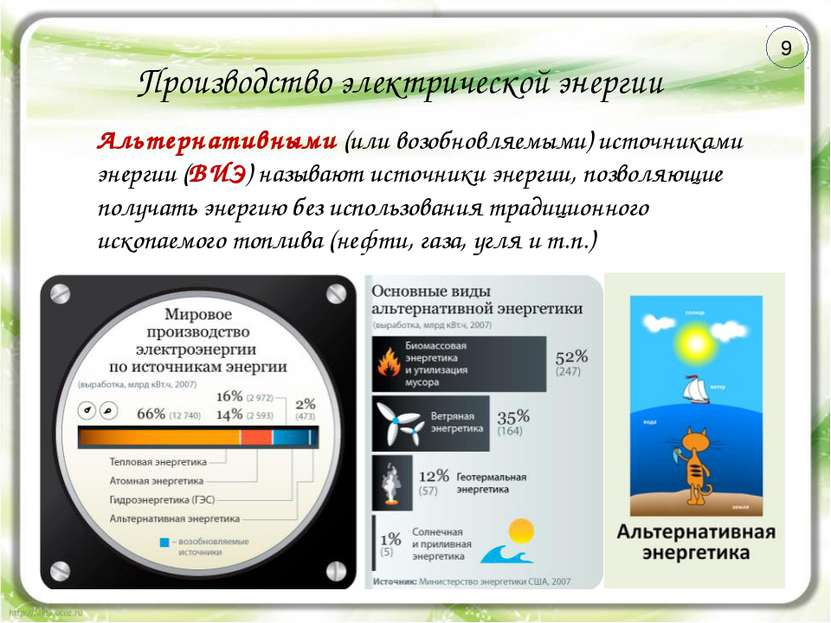Производство электрической энергии Альтернативными (или возобновляемыми) исто...