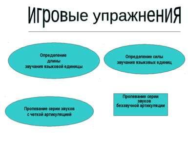 Определение длины звучания языковой единицы Определение силы звучания языковы...