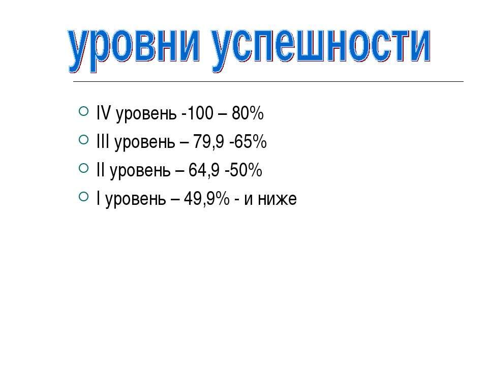 IV уровень -100 – 80% III уровень – 79,9 -65% II уровень – 64,9 -50% I уровен...