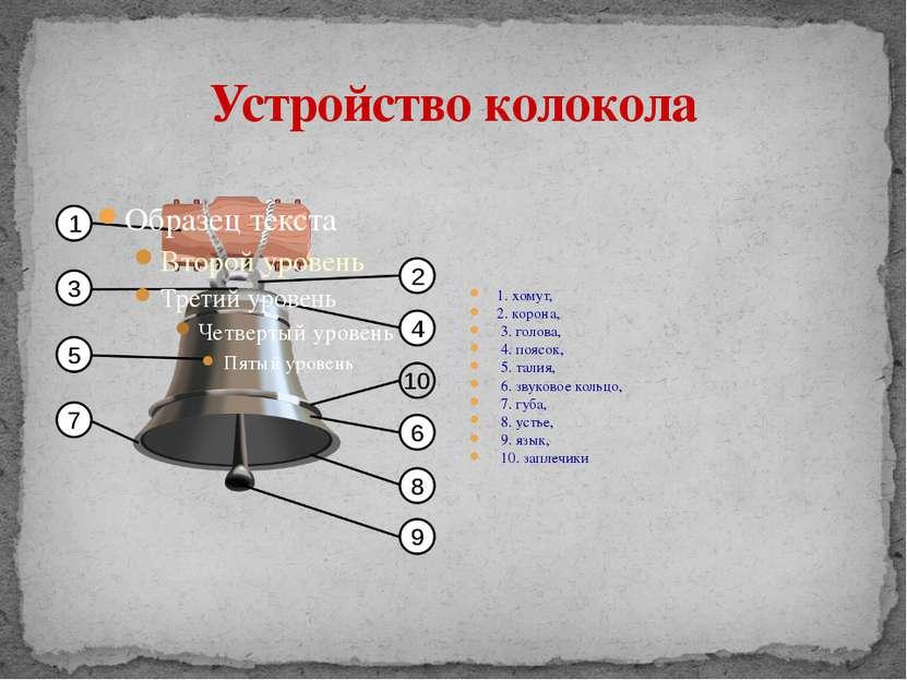 Устройство колокола 1. хомут, 2. корона, 3. голова, 4. поясок, 5. талия, 6. з...