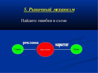 5. Рыночный механизм Найдите ошибки в схеме