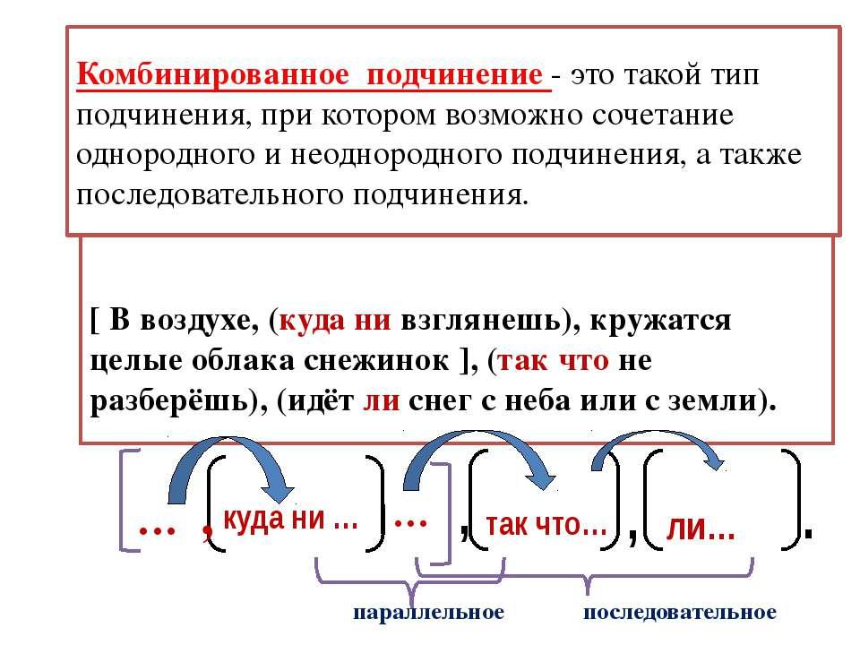Комбинированное подчинение - это такой тип подчинения, при котором возможно с...