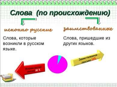 Слова (по происхождению) Слова, которые возникли в русском языке. Слова, приш...