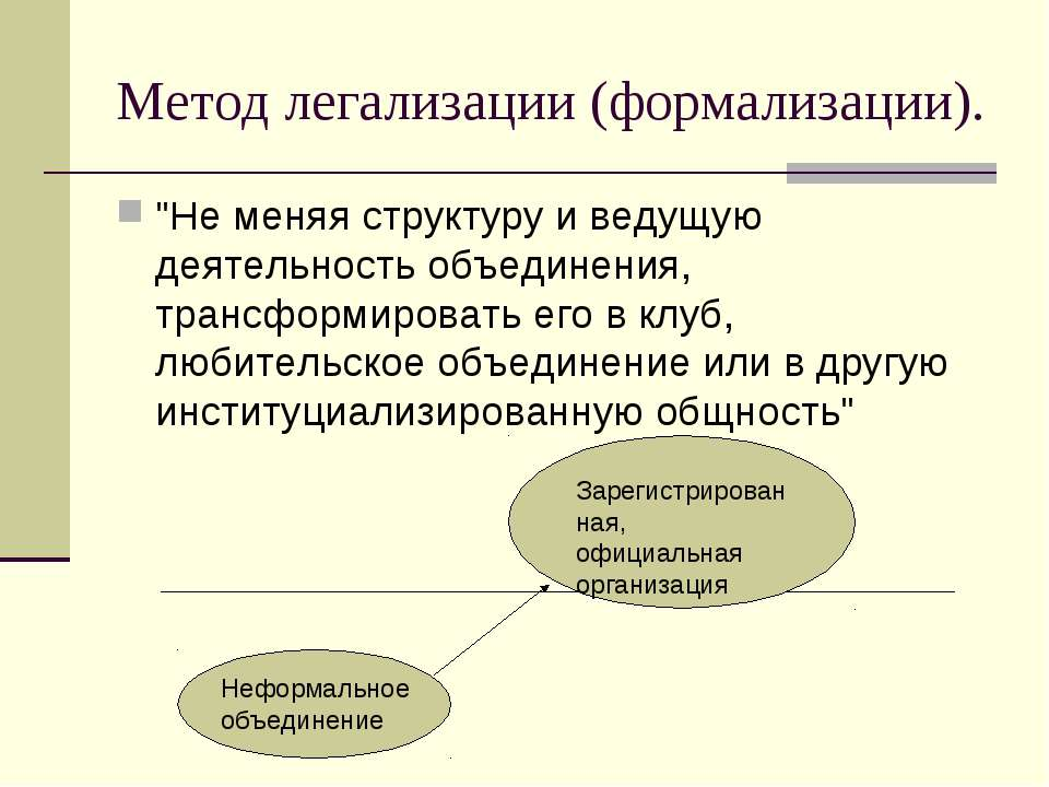"""Метод легализации (формализации). """"Не меняя структуру и ведущую деятельность ..."""
