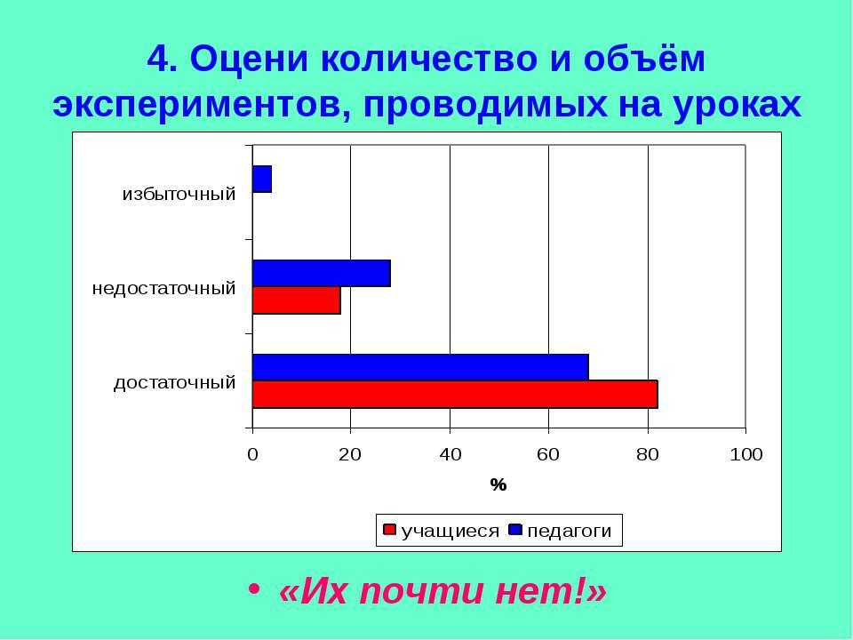 4. Оцени количество и объём экспериментов, проводимых на уроках «Их почти нет!»