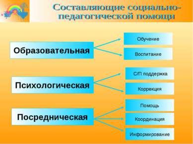 Образовательная Психологическая Посредническая Обучение Воспитание С/П поддер...