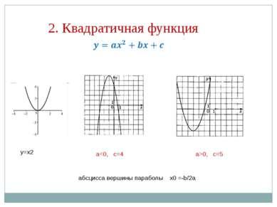 2. Квадратичная функция абсцисса вершины параболы х0 =-b/2a y=x2 a0, c=5