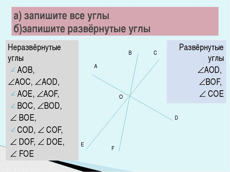 Неразвёрнутые углы АОВ, АОС, АОD, AOE, AOF, BOC, BOD, BOE, COD, COF, DOF, DOE...