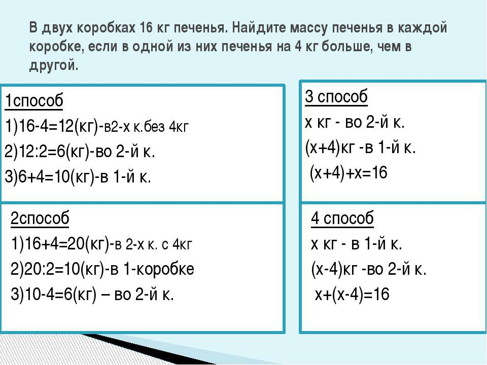 1способ 1)16-4=12(кг)-в2-х к.без 4кг 2)12:2=6(кг)-во 2-й к. 3)6+4=10(кг)-в 1-...
