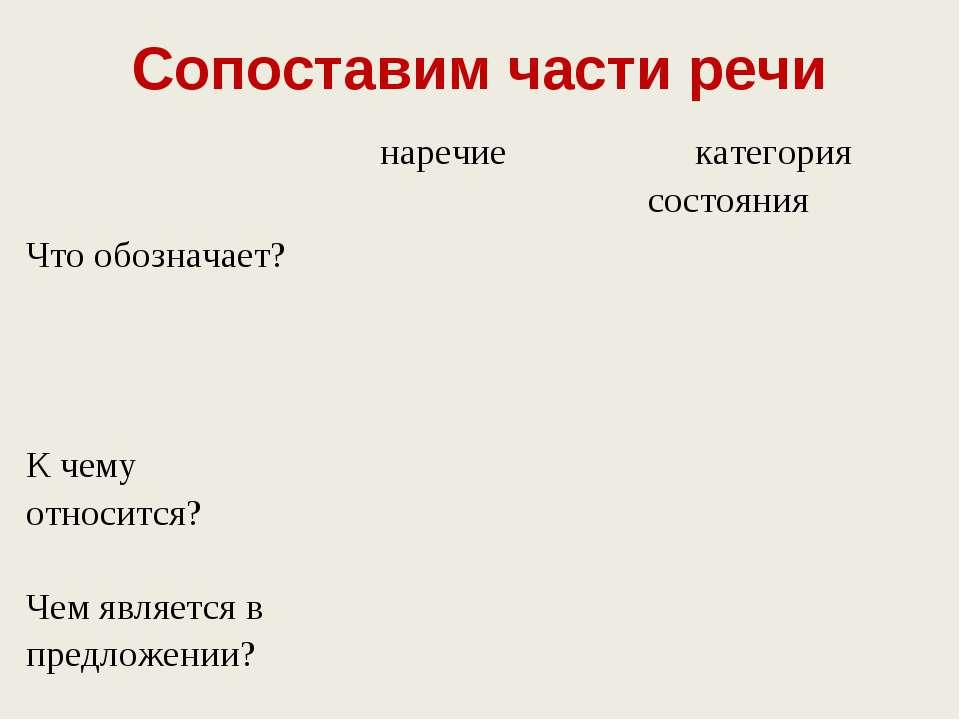 Сопоставим части речи  наречие категория состояния Что обозначает?   К чем...