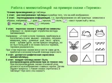 Работа с мнемотаблицей на примере сказки «Теремок» 3 этап: пересказ сказки с ...