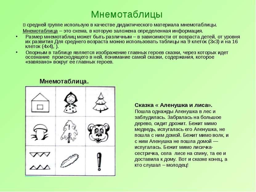 Мнемотаблицы В средней группе использую в качестве дидактического материала м...