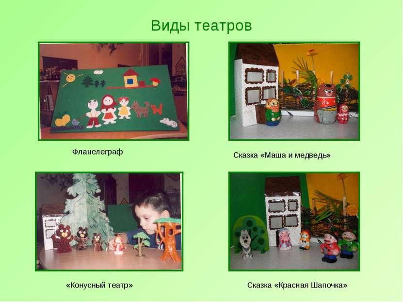 Виды театров Фланелеграф «Конусный театр» Сказка «Маша и медведь» Сказка «Кра...