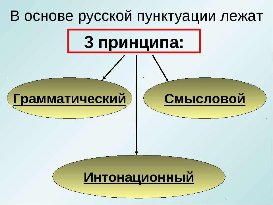 В основе русской пунктуации лежат 3 принципа: Грамматический Интонационный См...