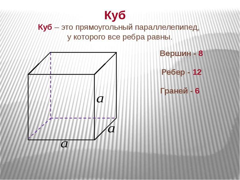 Куб Куб – это прямоугольный параллелепипед, у которого все ребра равны. Верши...