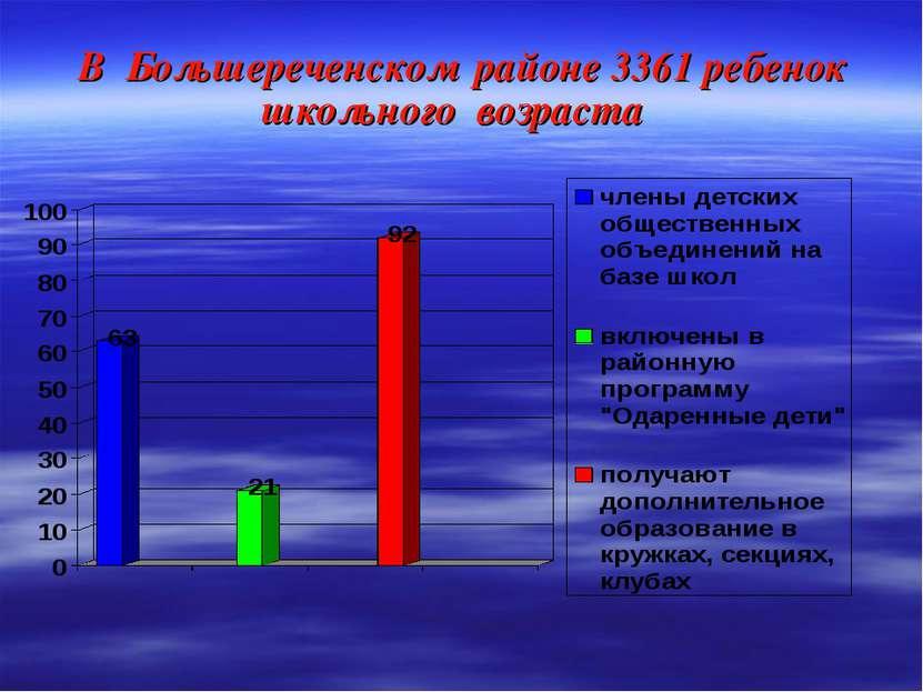В Большереченском районе 3361 ребенок школьного возраста