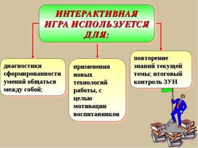 диагностики сформированности умений общаться между собой; ИНТЕРАКТИВНАЯ ИГРА ...