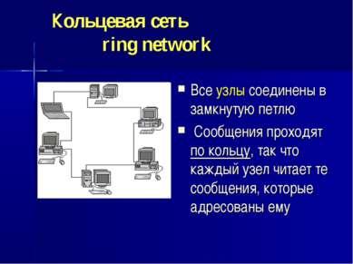 Кольцевая сеть ring network Все узлы соединены в замкнутую петлю Сообщения пр...