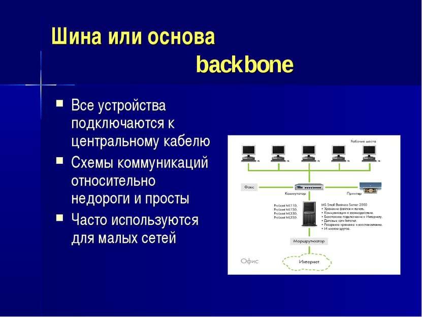 Шина или основа backbone Все устройства подключаются к центральному кабелю Сх...