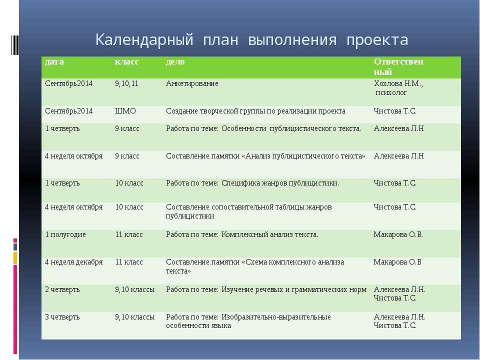 Календарный план выполнения проекта дата класс дело Ответствен ный Сентябрь20...