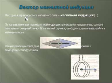 Векторная характеристика магнитного поля – магнитная индукция ( ) За направле...