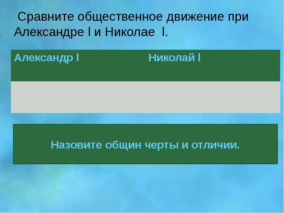 Сравните общественное движение при Александре l и Николае l. Назовите общин ч...
