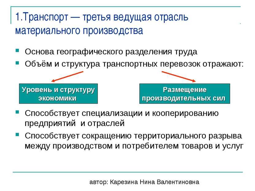 1.Транспорт — третья ведущая отрасль материального производства Основа геогра...