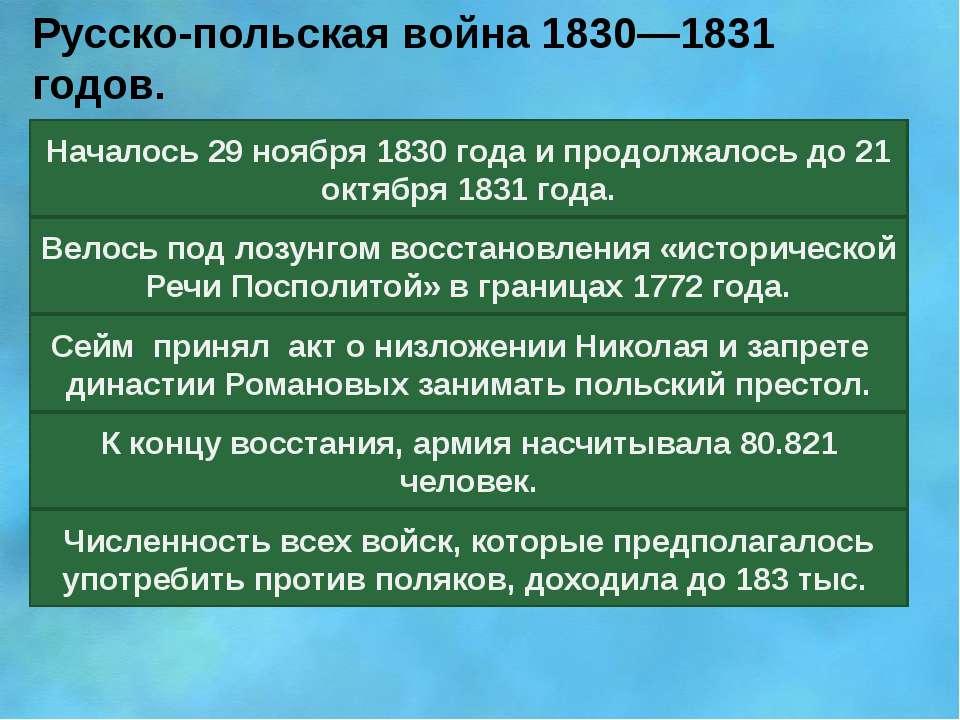 Русско-польская война 1830—1831 годов. Началось 29 ноября 1830 года и продолж...
