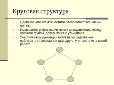 Круговая структура Одинаковыми возможностями располагают все члены группы. Им...